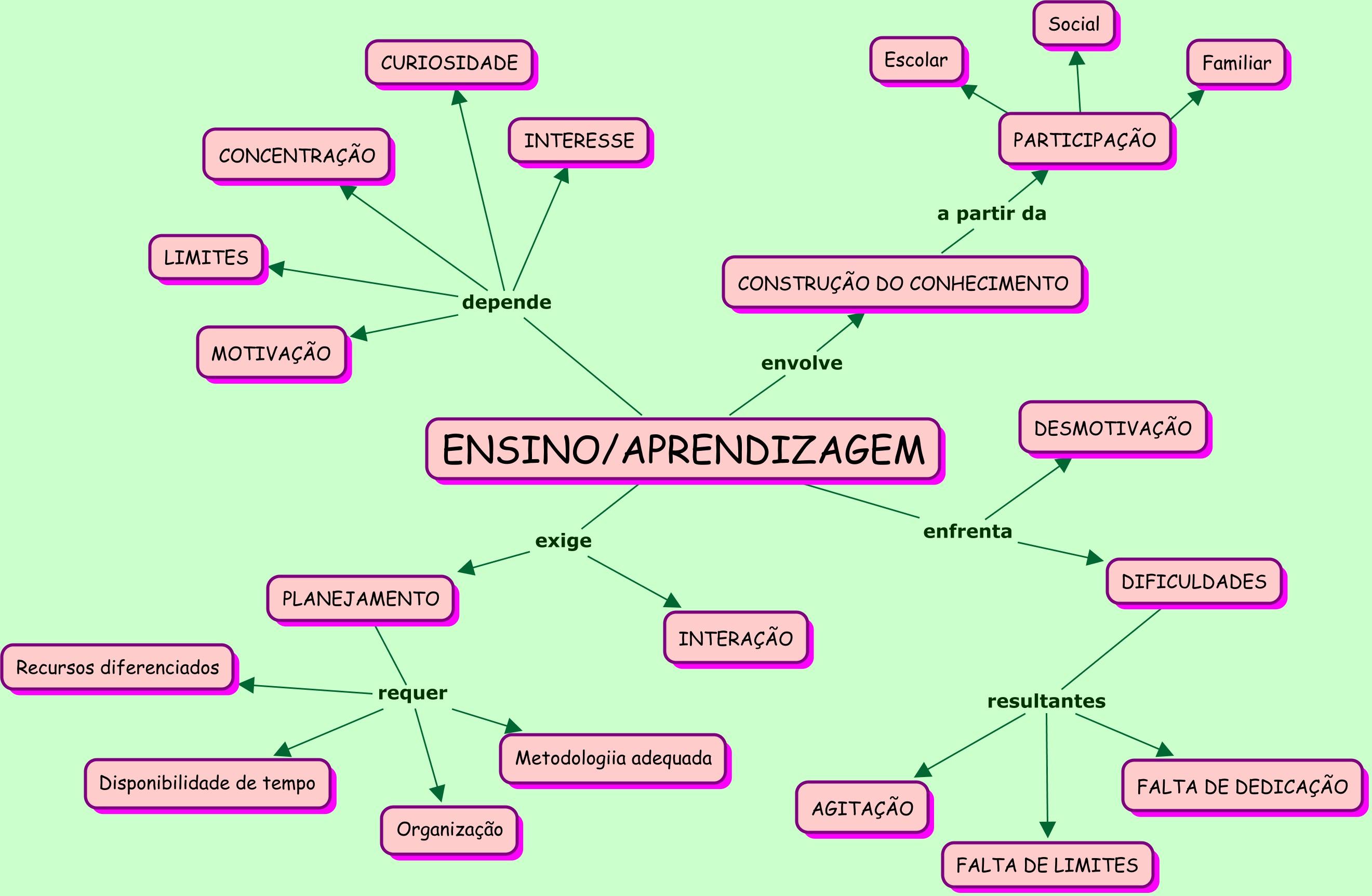 Mathematical Reasoning: Writing and